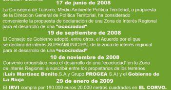 El PR+ insiste en la coincidencia de fechas entre esa operación y el desmedido interés de Pedro Sanz en la construcción de la Ecociudad
